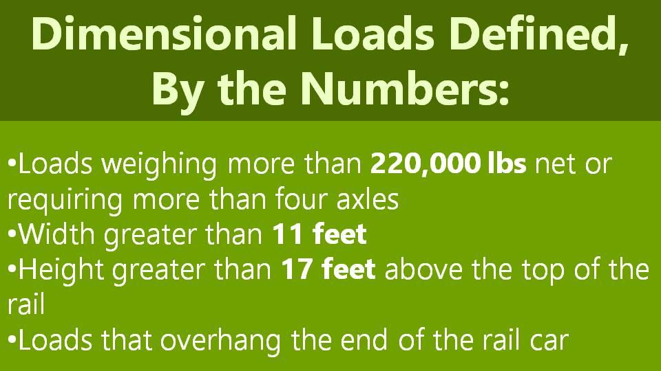 Dimensional Loads Defined, By The Numbers