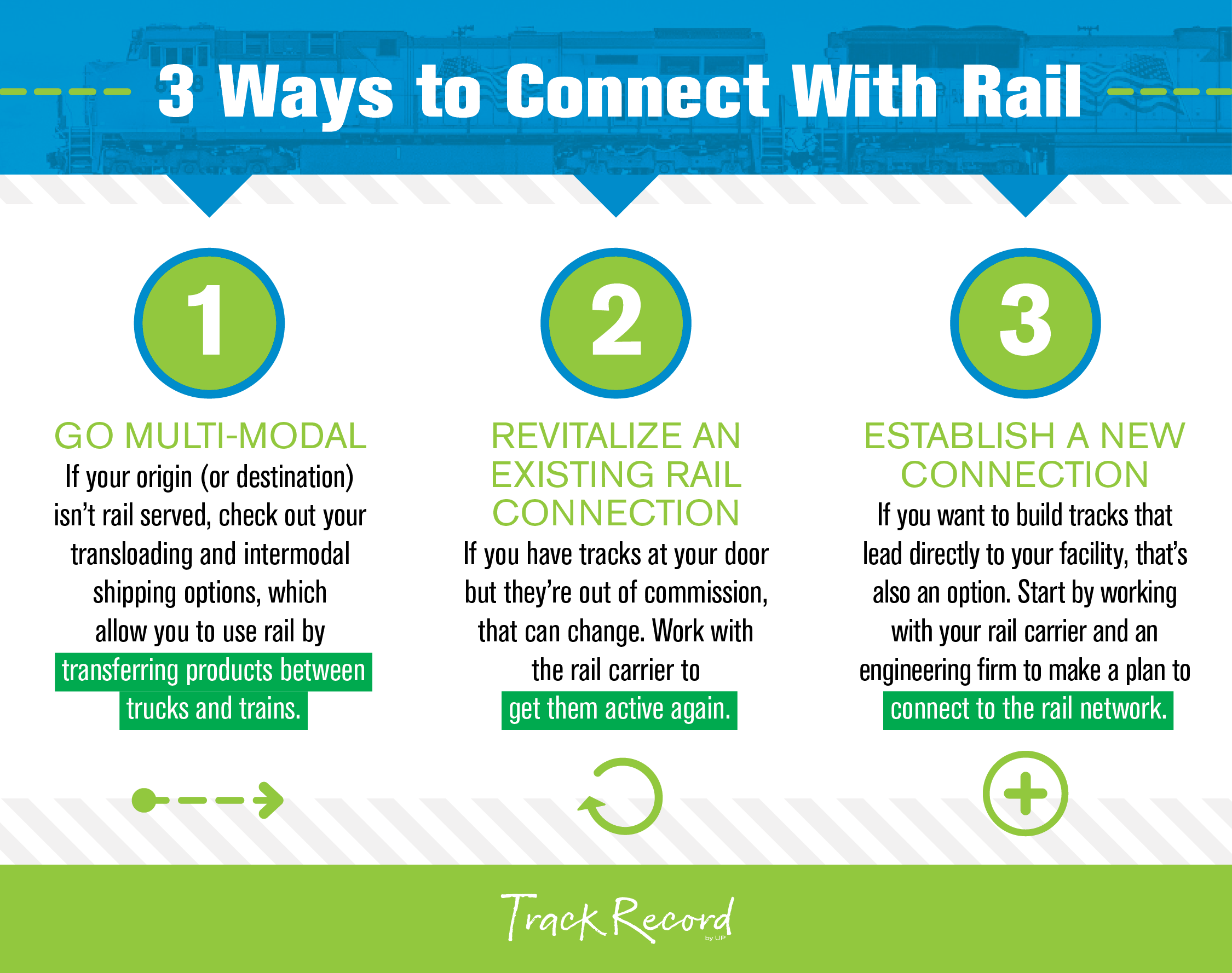 Original | 3 Ways to Connect with Rail