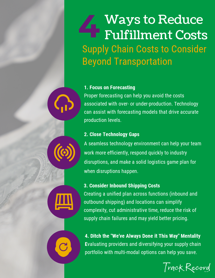 Original | Ways to Reduce Fulfillment Expenses Infographic