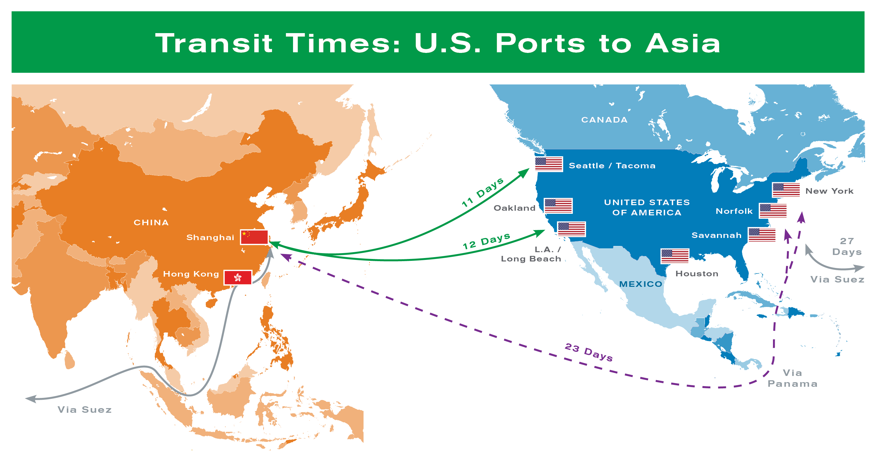 Picture of: Up The Role Of The West Coast Ports In Reopening America