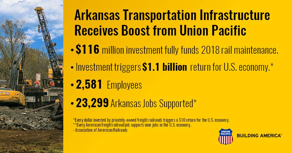 UP: Arkansas Transportation Infrastructure Receives $127