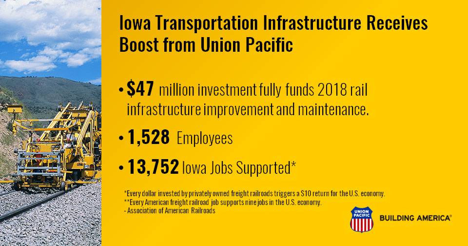 UP: Iowa Transportation Infrastructure Receives $47 Million Boost